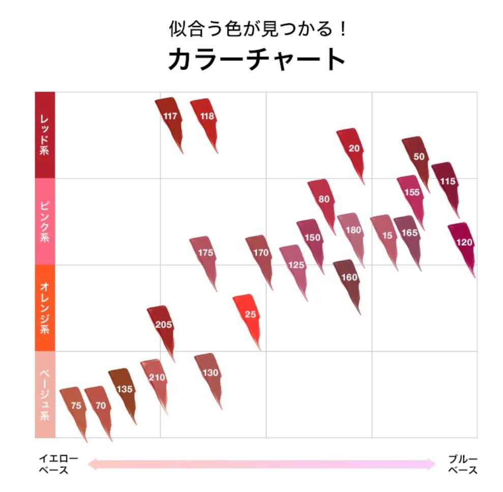 SPマットステイインクのカラーチャート
